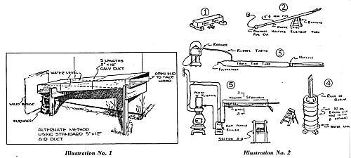 steam box plans